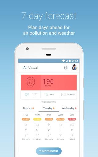 Air Quality | AirVisual  Screenshots 10
