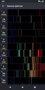 Periodic Table 2021 PRO - Chemistry Screenshot