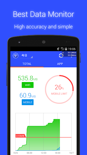 Data Usage Monitor 1.16.1804 screenshots 1