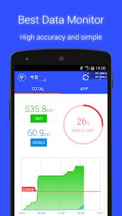 Data Usage Monitor Premium Apk (Pro Unlocked) 1