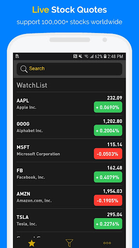 Foto do NASDAQ Live Stock Market