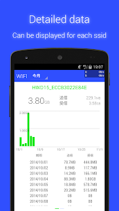 Data Usage Monitor Premium Apk (Pro Unlocked) 9