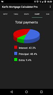 Karl's Mortgage Calculator Pro 4