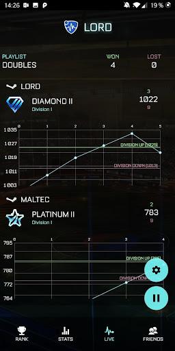 Ranks rocket chart league Rank Disparity