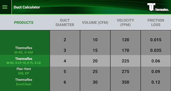 Thermaflex Duct Calculator 1.0