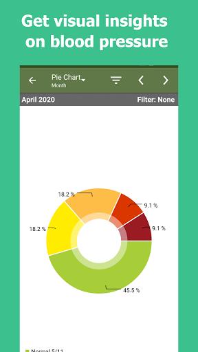 Blood Pressure Tracker android2mod screenshots 2