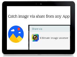 Ultimate Image Zoomer