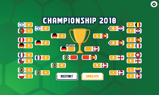 Football Soccer 2019: Soccer World Cup Game 1.3 Screenshots 1