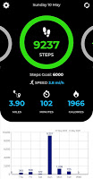 Step  Counter - Pedometer Free & Calorie Tracker