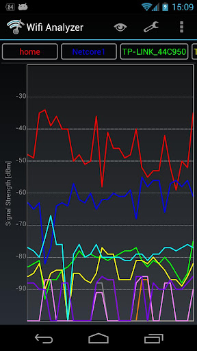 Foto do Wifi Analyzer