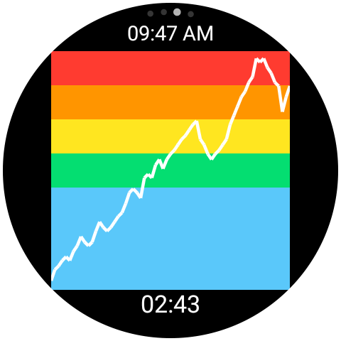 FITIV Pulse: Heart Rate Monitor + Workout Tracker android2mod screenshots 12