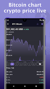 Bitcoin price – Cryptocurrency widget MOD APK 3