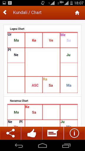 Kundali: Horoscope & Rashifal For PC Windows (7, 8, 10, 10X) & Mac Computer Image Number- 12