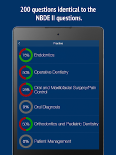 Dental Board Exam Prep 2020: NBDE Part 2