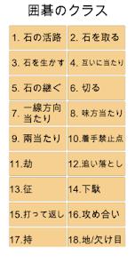 囲碁勉強(入門)  Apps on For Pc – Free Download For Windows 7, 8, 8.1, 10 And Mac 1