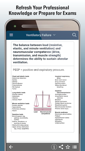 MSD Manual Professional  Screenshots 3