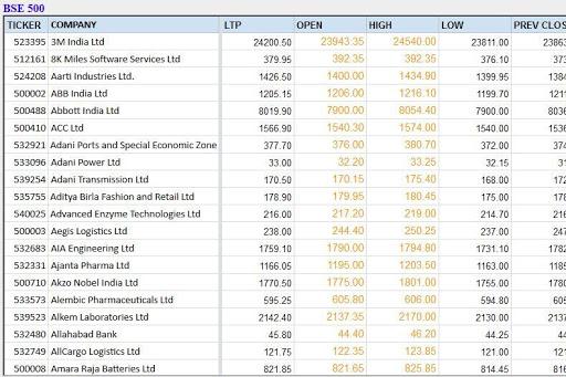 India NSE Stock Shares Market BSE Sensex Nifty 1.1 Screenshots 5
