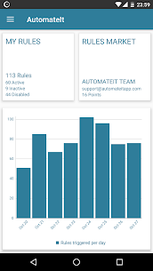 AutomateIt  Automate tasks For Pc – Free Download For Windows 7/8/10 And Mac 1