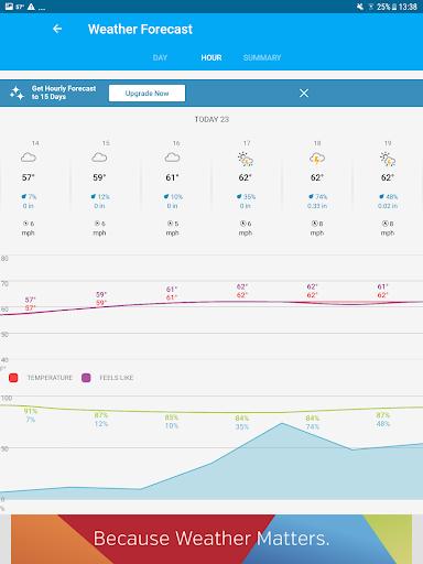 Weather data & microclimate : Weather Underground  Screenshots 13