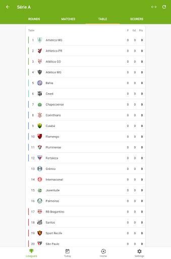 Lance Resultados - Serie A 2021 apktram screenshots 14