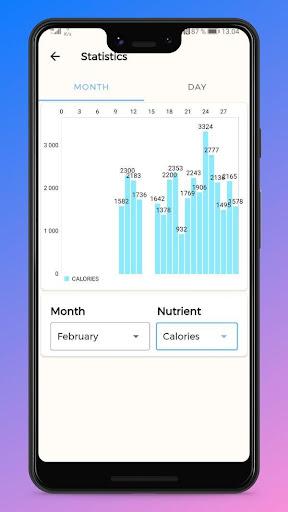 FeedApp: Calorie Tracker & Food Diary  screenshots 4