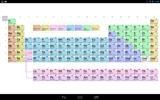 Periodic Table For PC Windows (7, 8, 10, 10X) & Mac Computer Image Number- 11