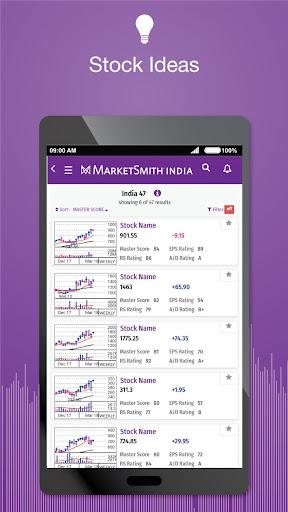 MarketSmith India - Stock Research & Analysis android2mod screenshots 2