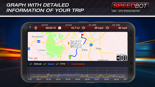 Speedbot. Free GPS/OBD2 Speedometer 2.7 Screenshots 6