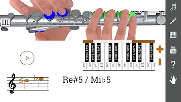 3D Flute Fingering Chart - How To Play the Flute