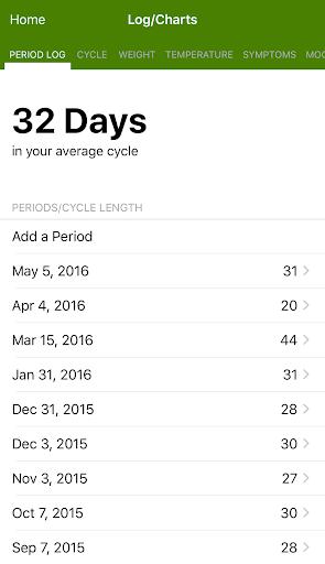 Period Tracker screenshots 4