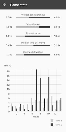 Chess Clock - Game Timer & Stats  screenshots 7