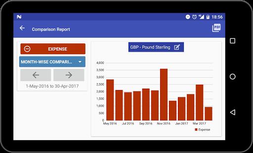 Just Money manager, Budget Bills & Expense tracker  Screenshots 13