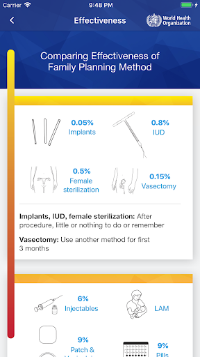 who contraception tool screenshot 3