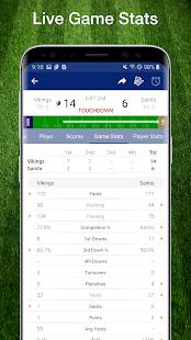 Washington Football: Live Scores, Stats, & Games