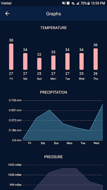 Screenshot 6 de Weather - Weather Real-time Forecast para android