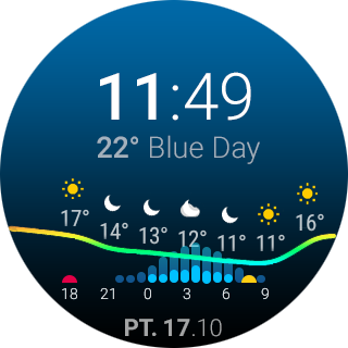 ByssWeather for Wear OS 2.6.1.2 Screenshots 9