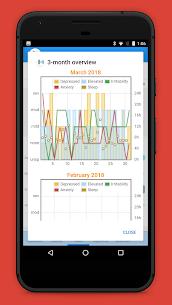 eMoods Bipolar Mood Tracker Mod Apk (Premium Unlocked) 5