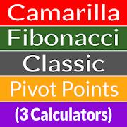 Camarilla, Fibonacci and Standard pivot Calculator