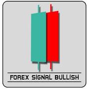 Forex signal bullish