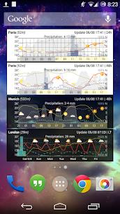 Meteogram Weather Widget – Donate version v2.3.17 MOD APK 3