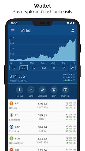 bitcoin prezzo più alto di sempre scambio di crypto di commercio aaa