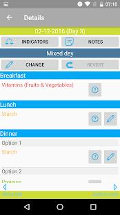 90-Day Diet & Break
