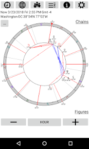 Astrological Charts Lite For Pc- Download And Install  (Windows 7, 8, 10 And Mac) 3