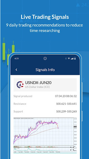 Alvexo: Online CFD Trading App on Forex & Stocks  screenshots 1