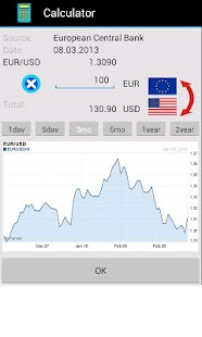 Currency Table (Ad-Free) Screenshot