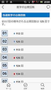 番号 当選 ロト 検索 6