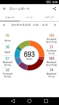 Smart Tennis Sensorのおすすめ画像5