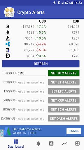 crypto indicator alerte