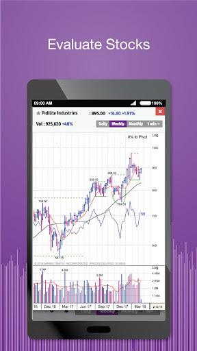 MarketSmith India - Stock Research & Analysis android2mod screenshots 3