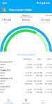 screenshot of Data counter widget: Data usage manager / monitor